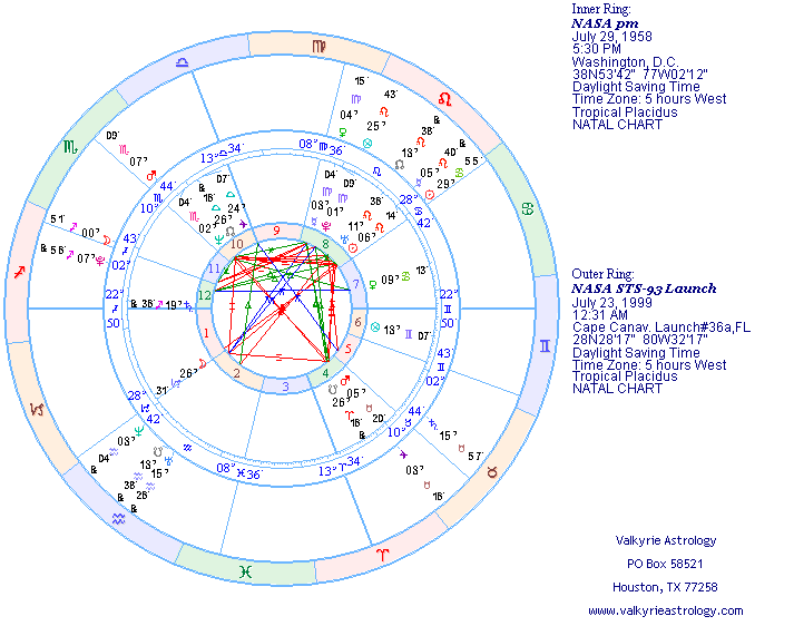 Astrological Influences And Nasa Accidents